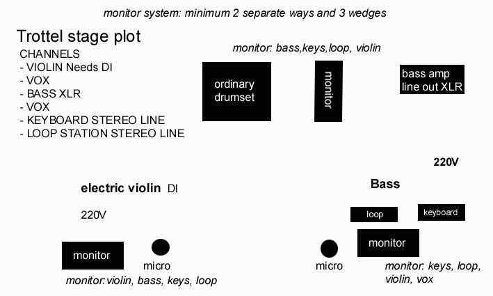 trottel stage plot 2013
